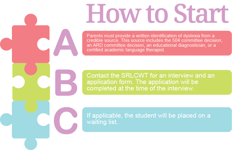 steps to apply for training as a student with dyslexia